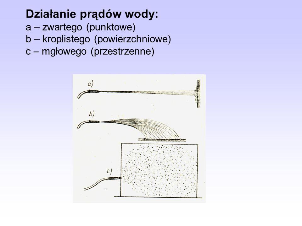 Działanie prądów wody: a – zwartego (punktowe) b – kroplistego (powierzchniowe) c – mgłowego (przestrzenne)