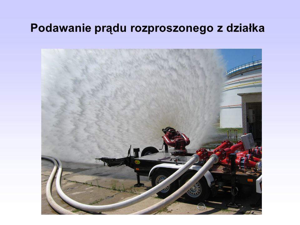 Podawanie prądu rozproszonego z działka