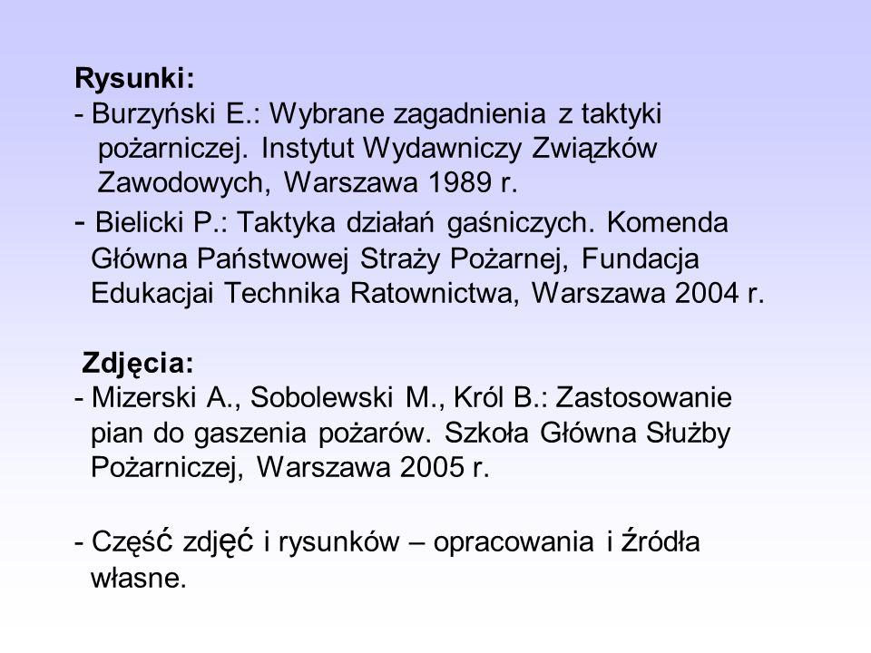 Rysunki: - Burzyński E. : Wybrane zagadnienia z taktyki pożarniczej