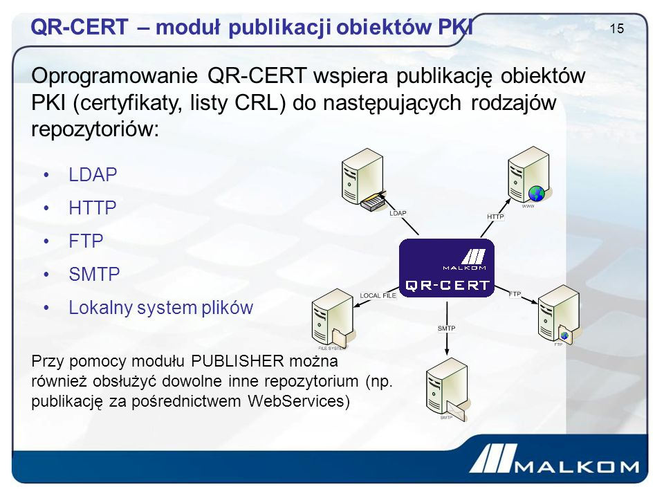 QR-CERT – moduł publikacji obiektów PKI