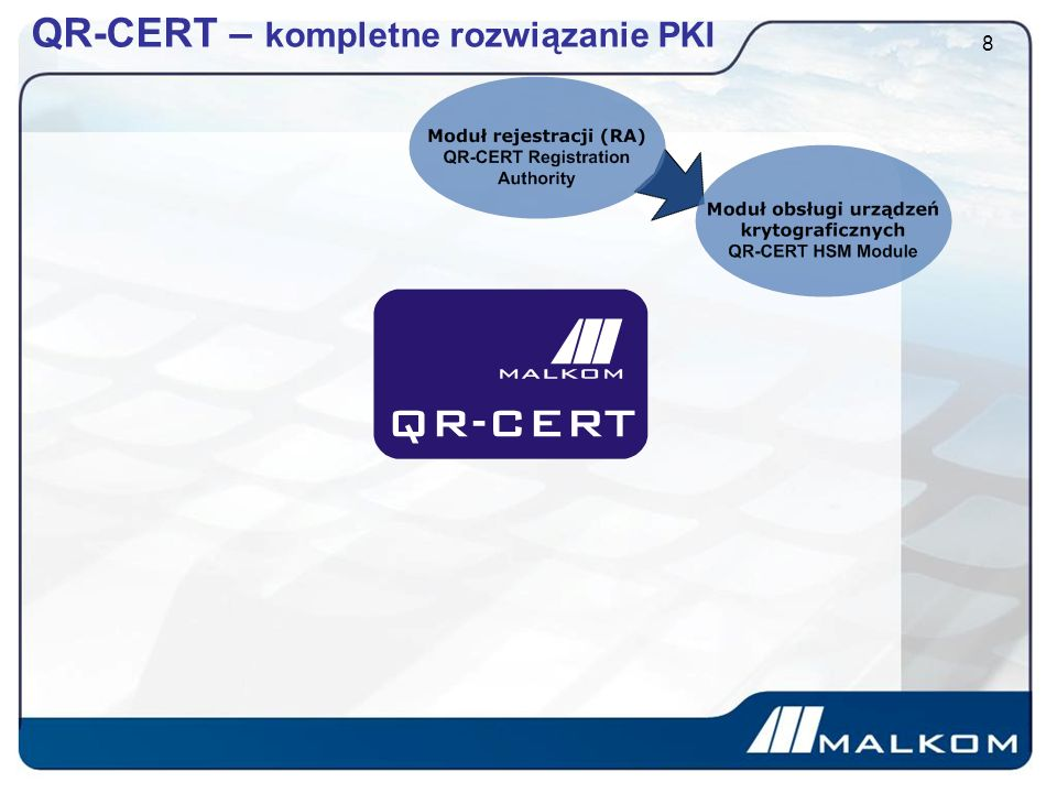 QR-CERT – kompletne rozwiązanie PKI
