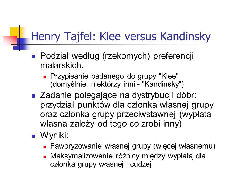 Henry Tajfel: Klee versus Kandinsky