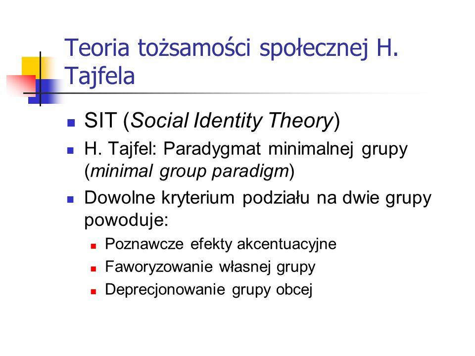 Teoria tożsamości społecznej H. Tajfela