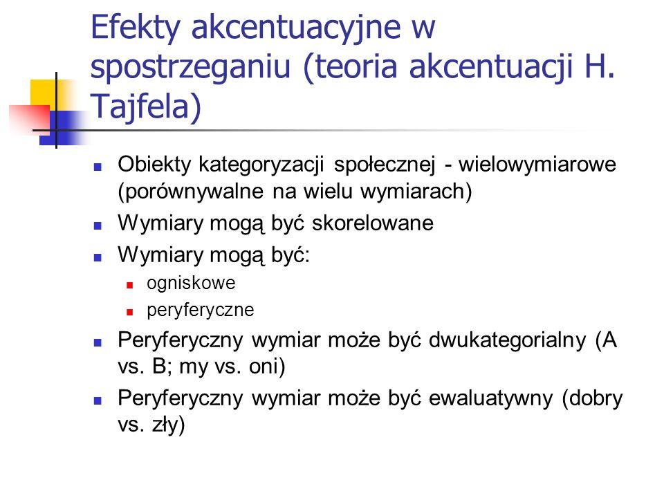 Efekty akcentuacyjne w spostrzeganiu (teoria akcentuacji H. Tajfela)
