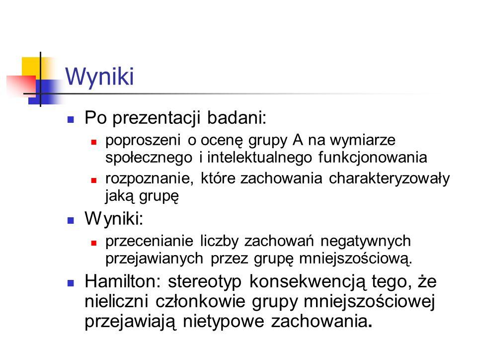 Wyniki Po prezentacji badani: Wyniki: