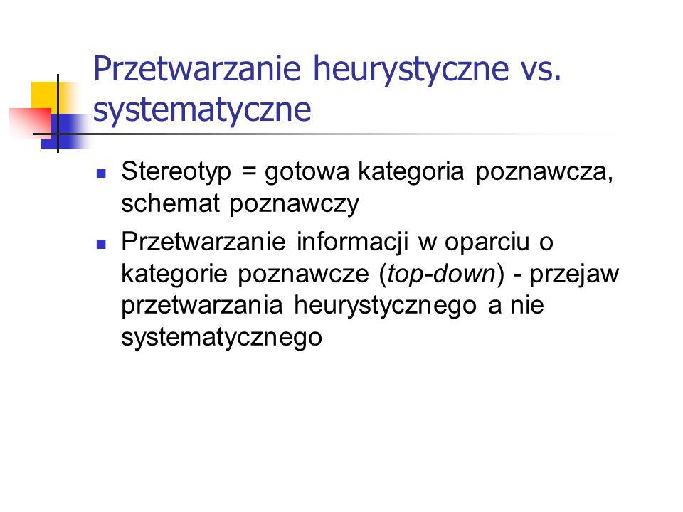 Przetwarzanie heurystyczne vs. systematyczne