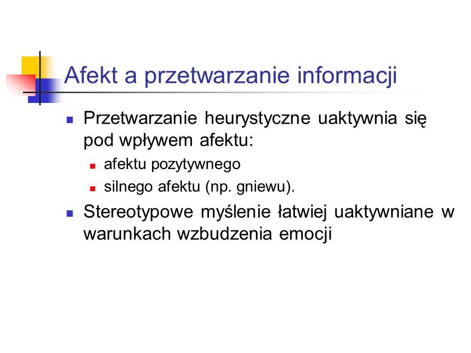 Afekt a przetwarzanie informacji