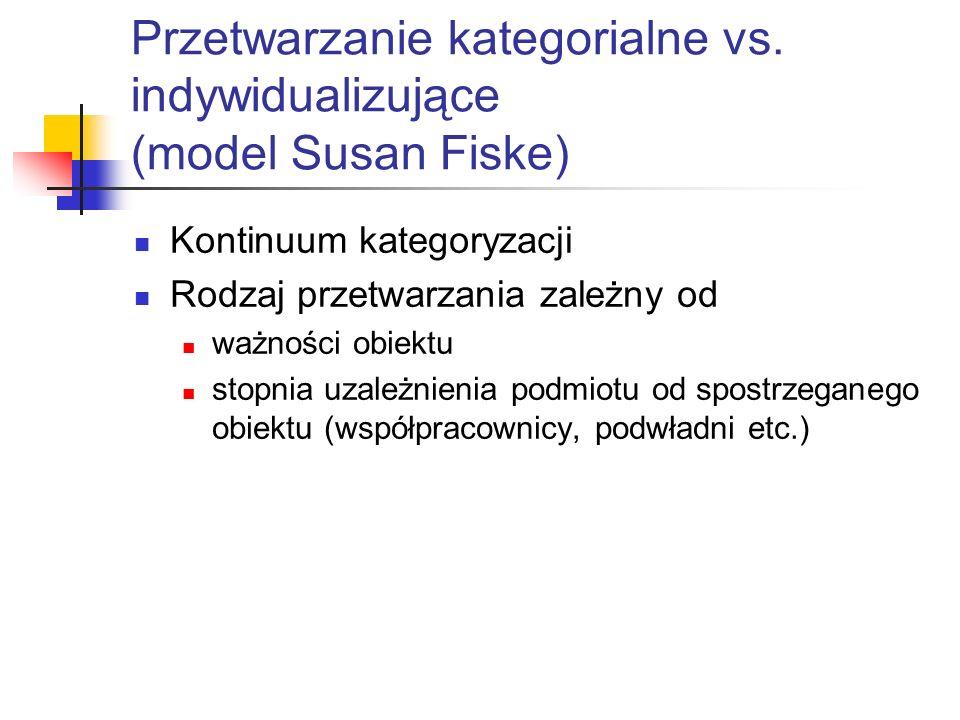 Przetwarzanie kategorialne vs. indywidualizujące (model Susan Fiske)