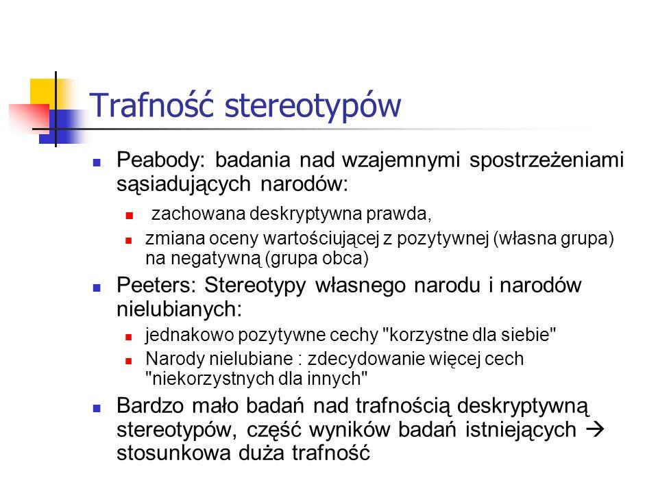 Trafność stereotypów Peabody: badania nad wzajemnymi spostrzeżeniami sąsiadujących narodów: zachowana deskryptywna prawda,