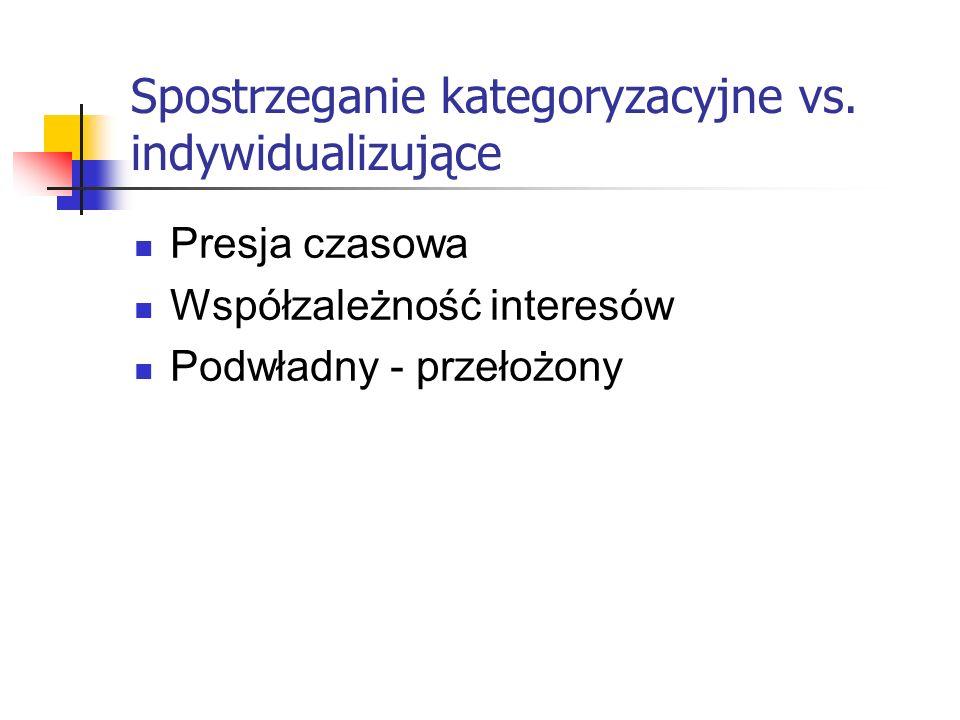 Spostrzeganie kategoryzacyjne vs. indywidualizujące