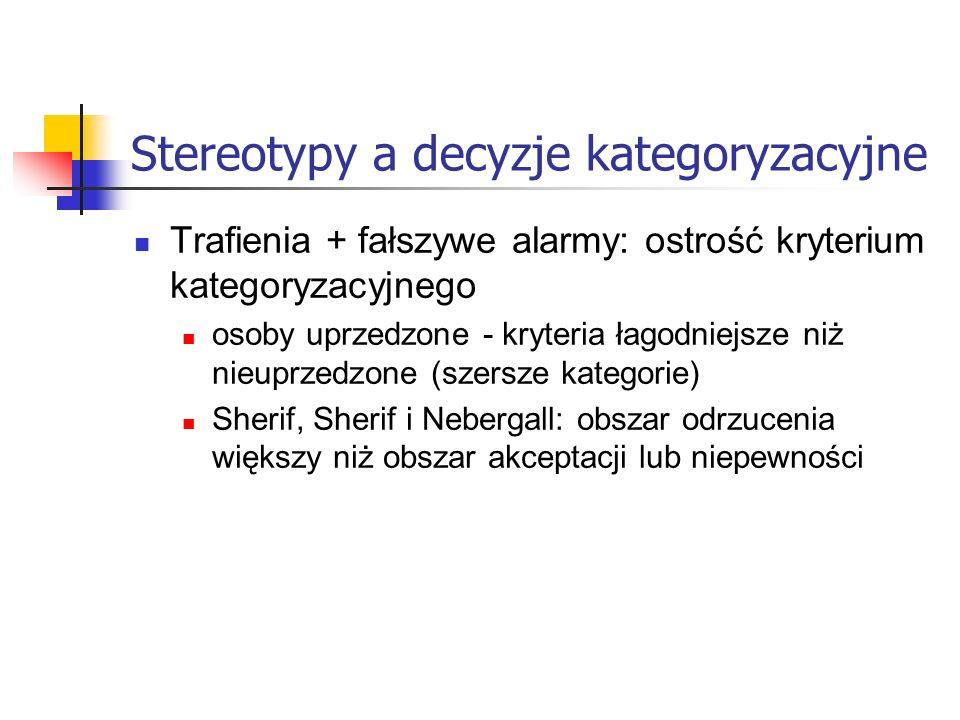 Stereotypy a decyzje kategoryzacyjne