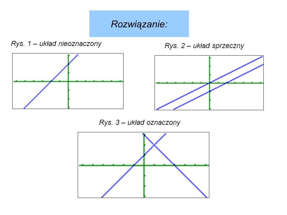Rozwiązanie: Rys. 1 – układ nieoznaczony Rys. 2 – układ sprzeczny