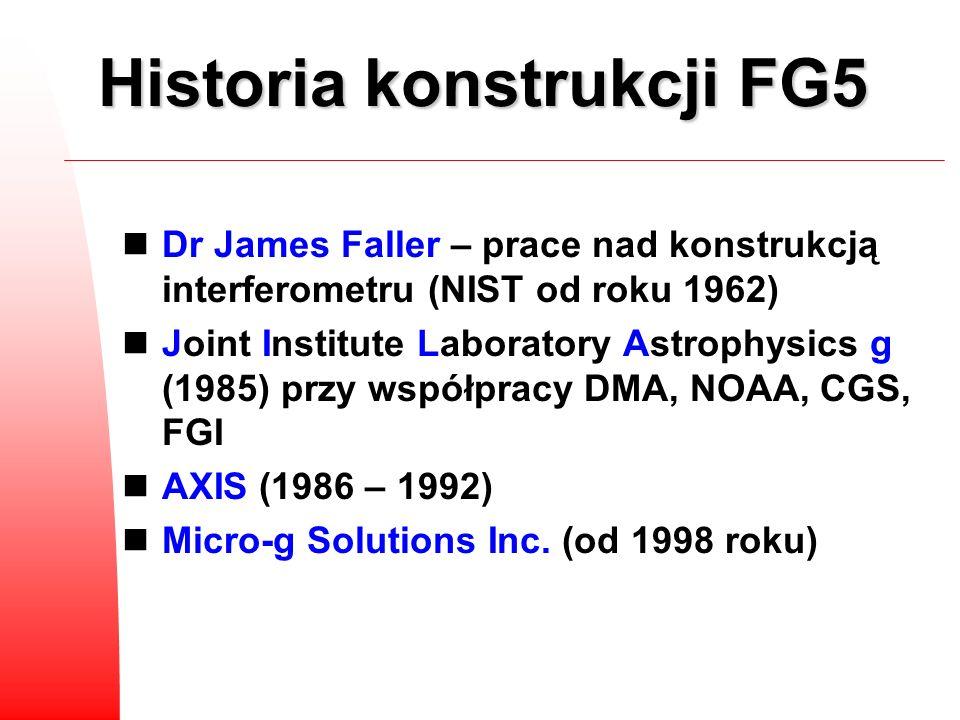 Historia konstrukcji FG5