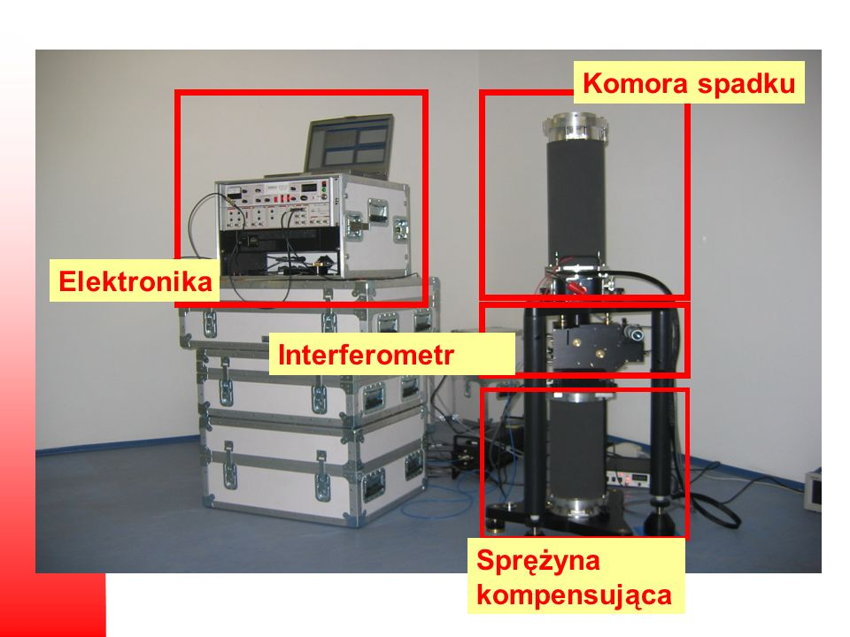 Komora spadku Elektronika Interferometr Sprężyna kompensująca