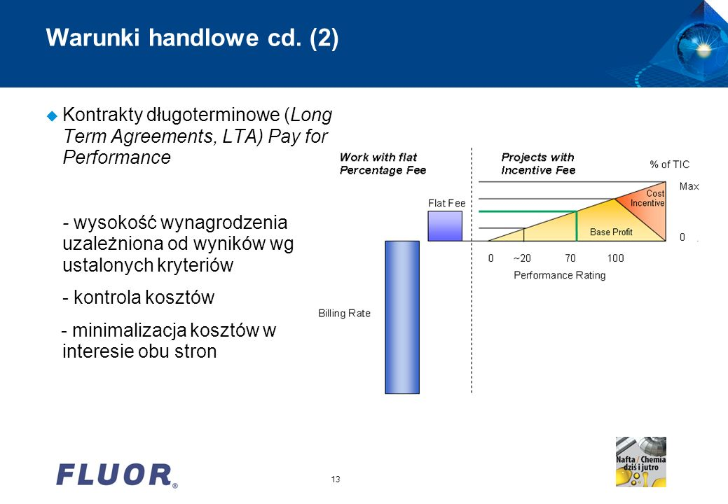 Warunki handlowe cd. (2) Kontrakty długoterminowe (Long Term Agreements, LTA) Pay for Performance.