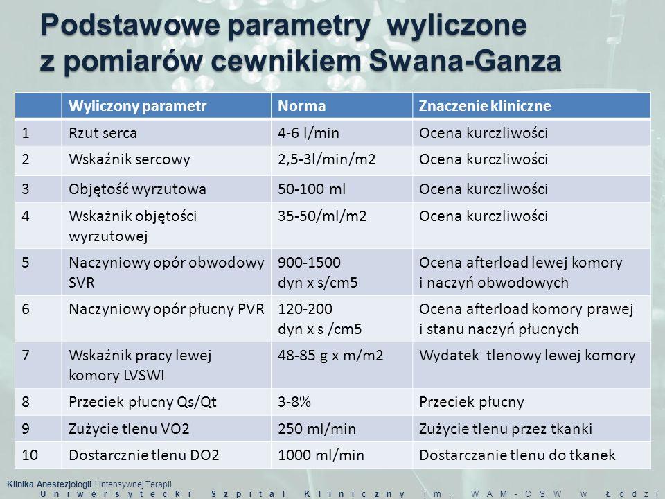 Podstawowe parametry wyliczone z pomiarów cewnikiem Swana-Ganza