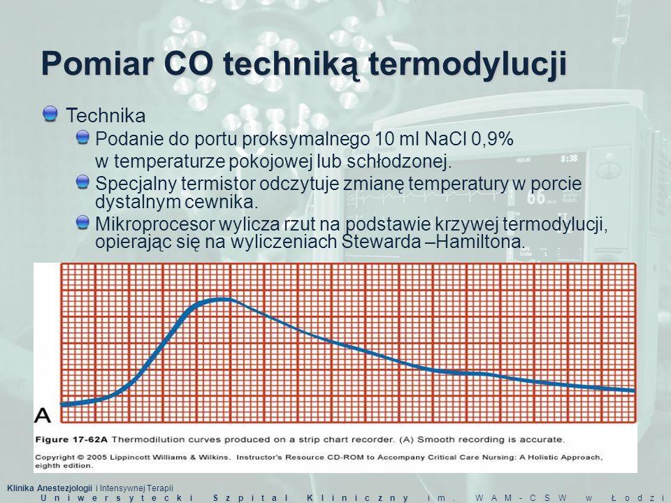 Pomiar CO techniką termodylucji