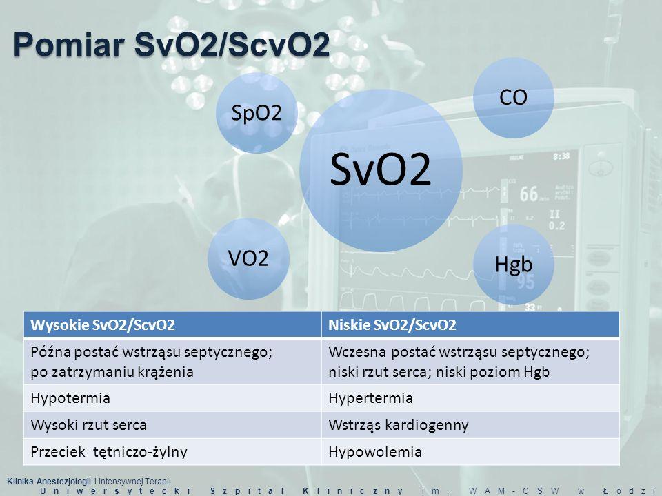 SvO2 Pomiar SvO2/ScvO2 CO SpO2 VO2 Hgb Wysokie SvO2/ScvO2