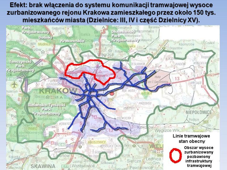 Efekt: brak włączenia do systemu komunikacji tramwajowej wysoce zurbanizowanego rejonu Krakowa zamieszkałego przez około 150 tys.