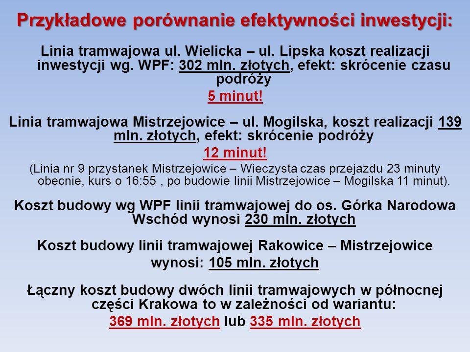 Przykładowe porównanie efektywności inwestycji: