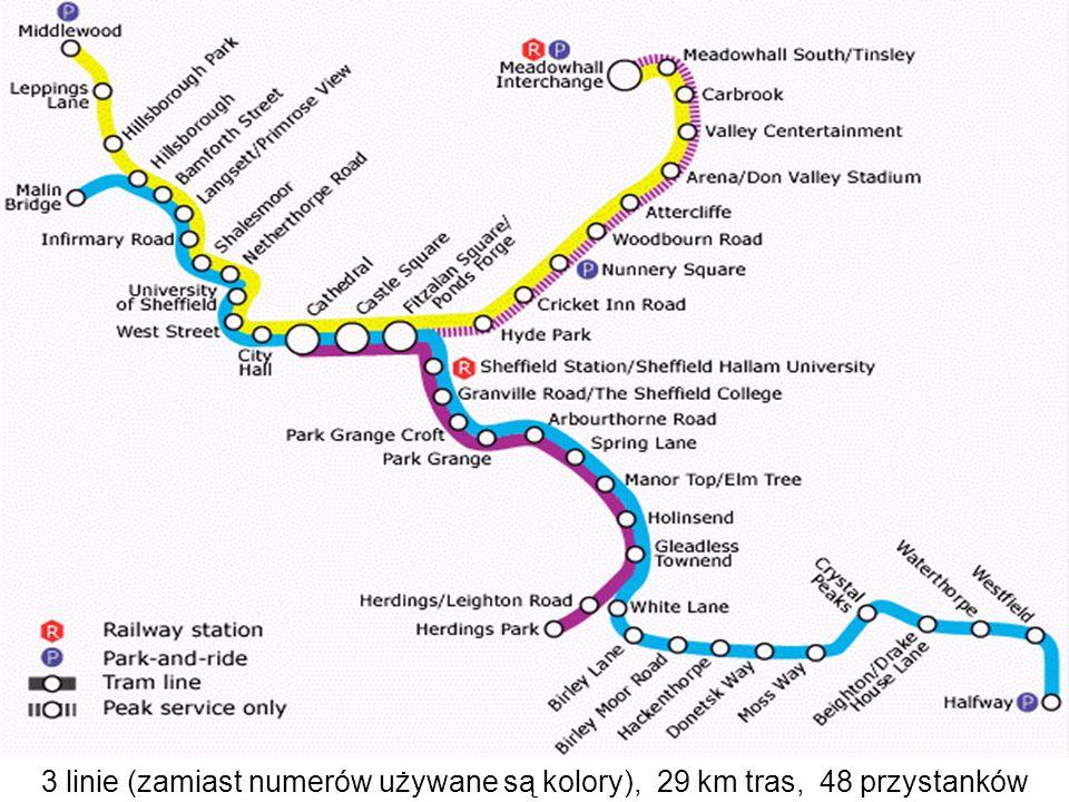 3 linie (zamiast numerów używane są kolory), 29 km tras, 48 przystanków