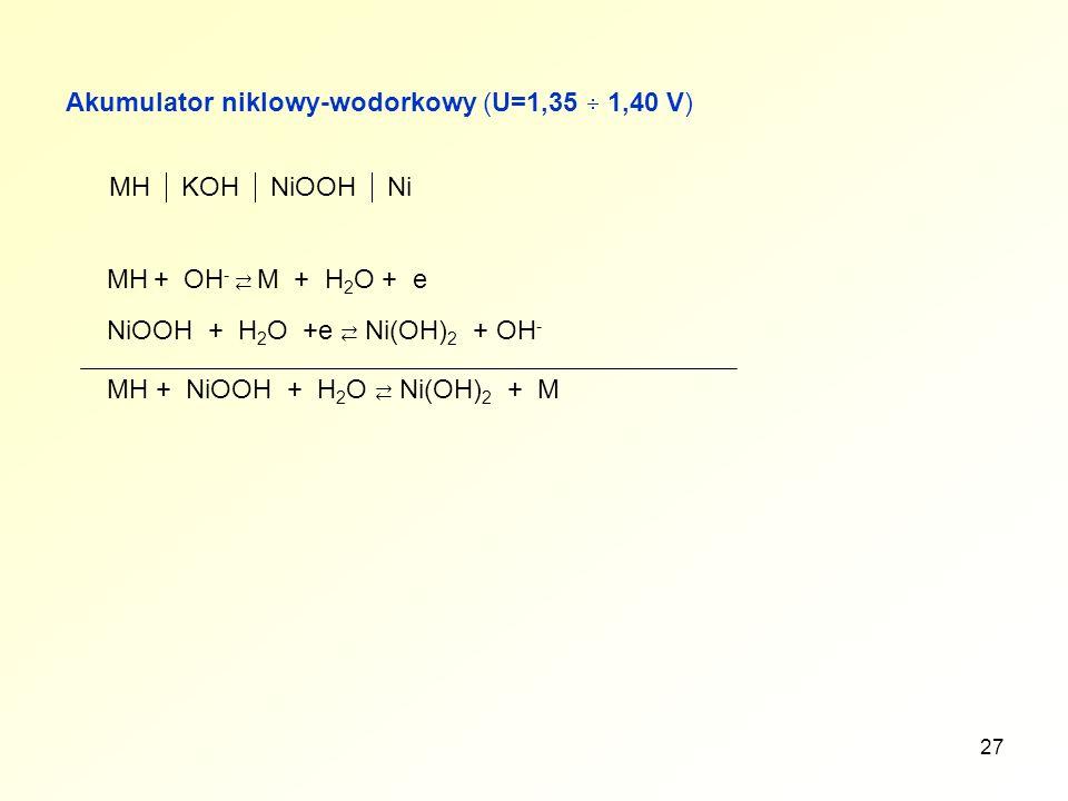 Akumulator niklowy-wodorkowy (U=1,35  1,40 V)