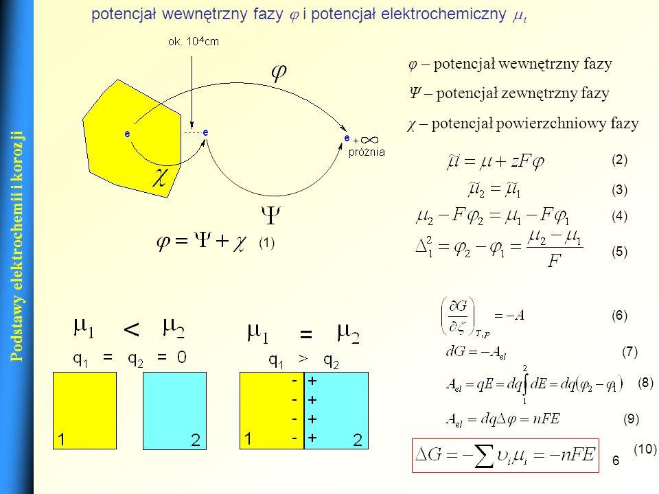 potencjał wewnętrzny fazy j i potencjał elektrochemiczny mi