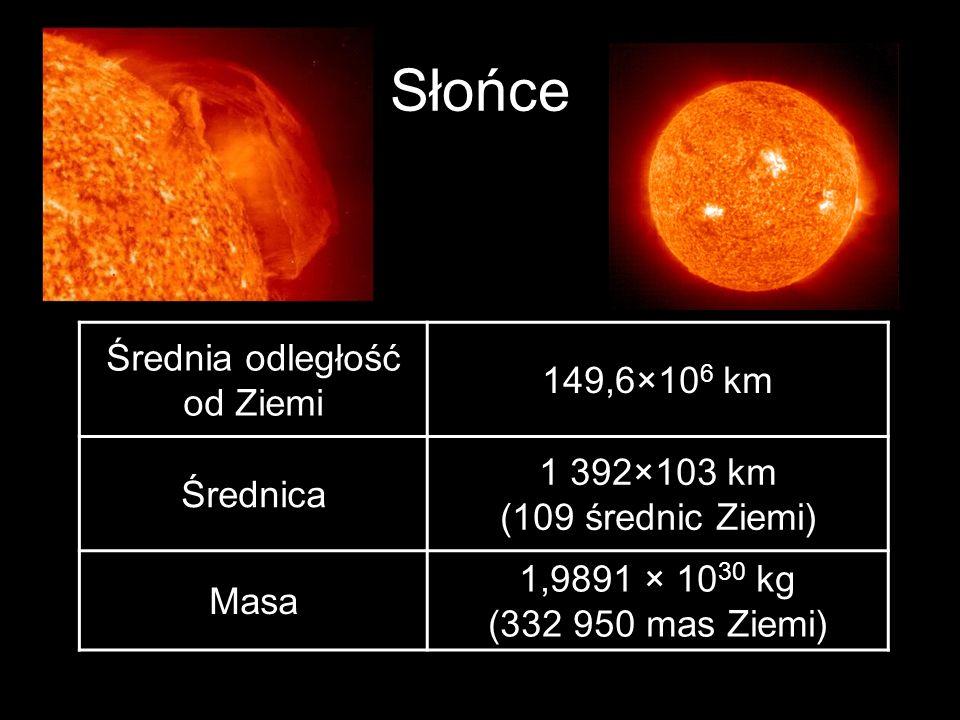 Średnia odległość od Ziemi