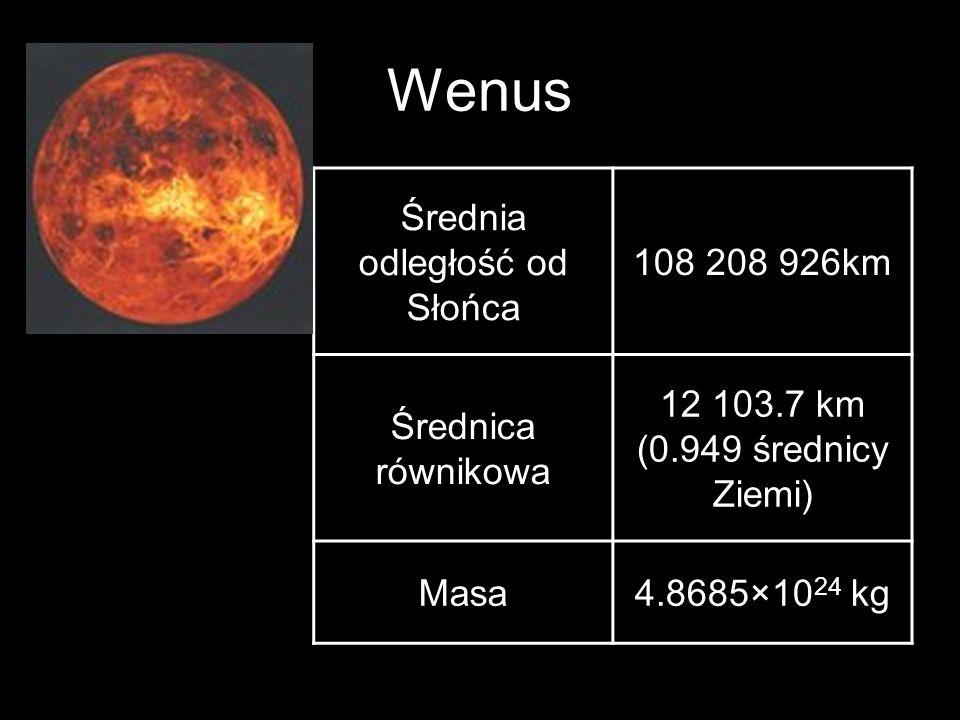 Średnia odległość od Słońca