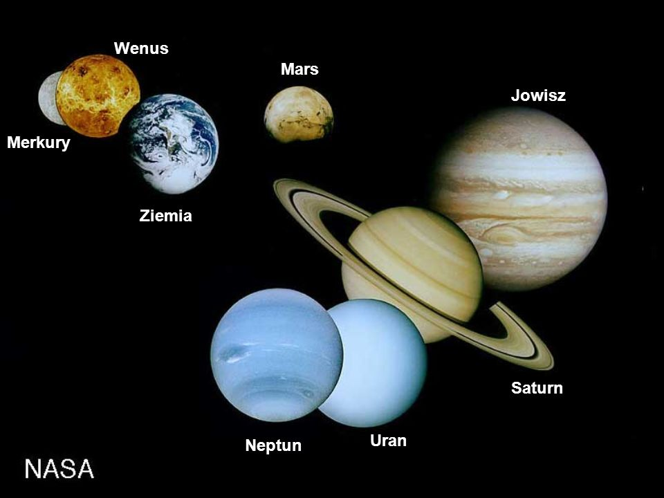 Wenus Mars Jowisz Merkury Ziemia Pluton Saturn Uran Neptun