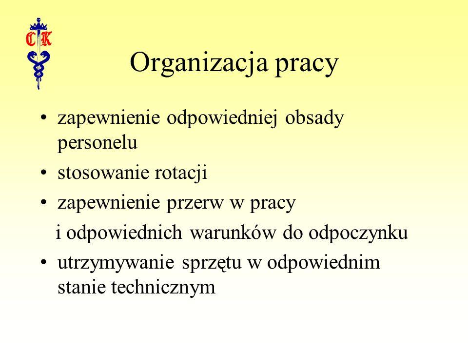 Organizacja pracy zapewnienie odpowiedniej obsady personelu