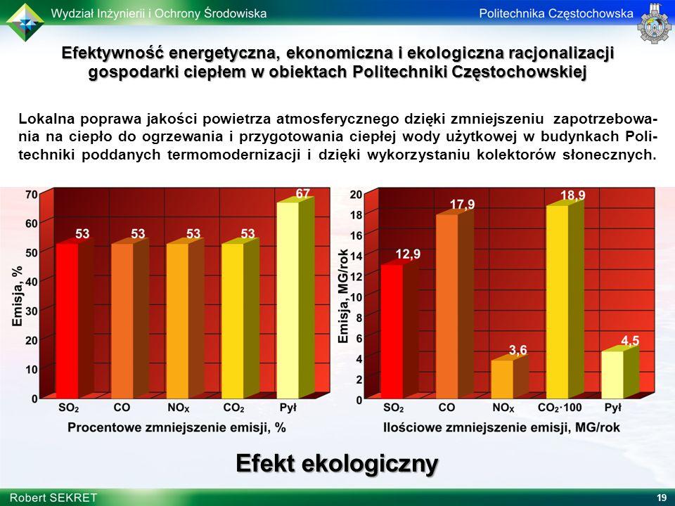 Efektywność energetyczna, ekonomiczna i ekologiczna racjonalizacji