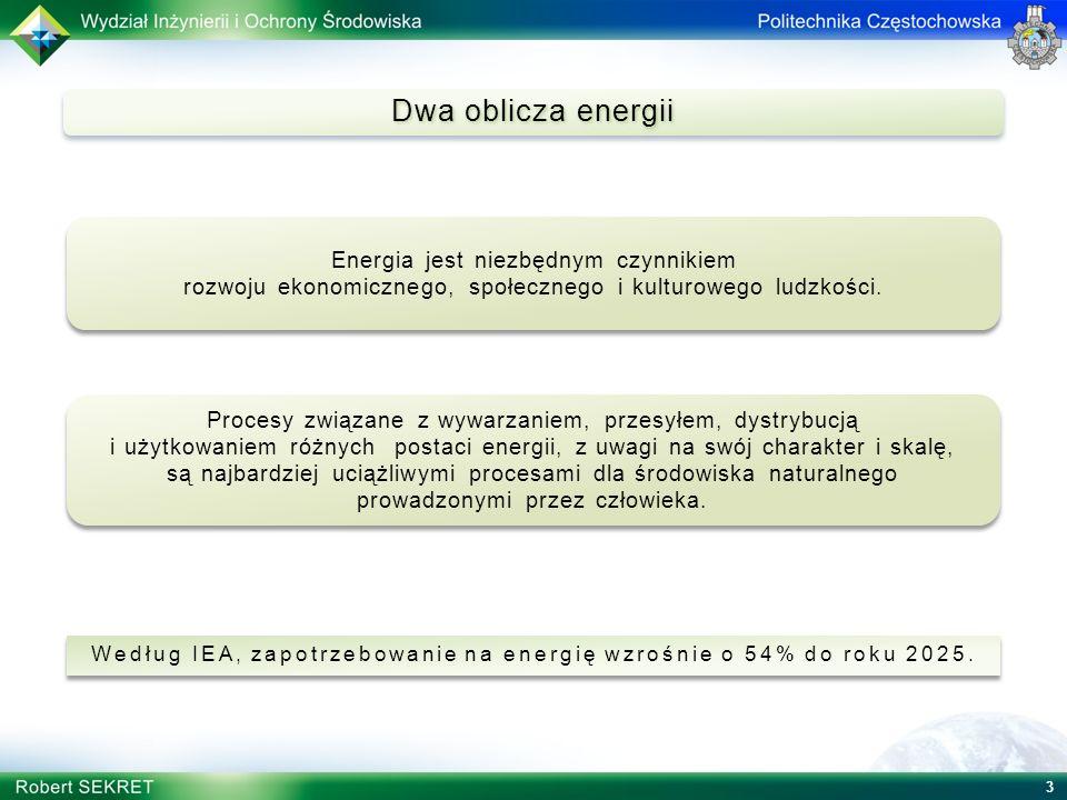 Według IEA, zapotrzebowanie na energię wzrośnie o 54% do roku 2025.