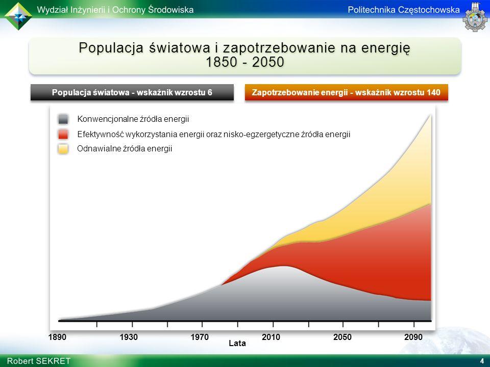 Populacja światowa i zapotrzebowanie na energię 1850 - 2050