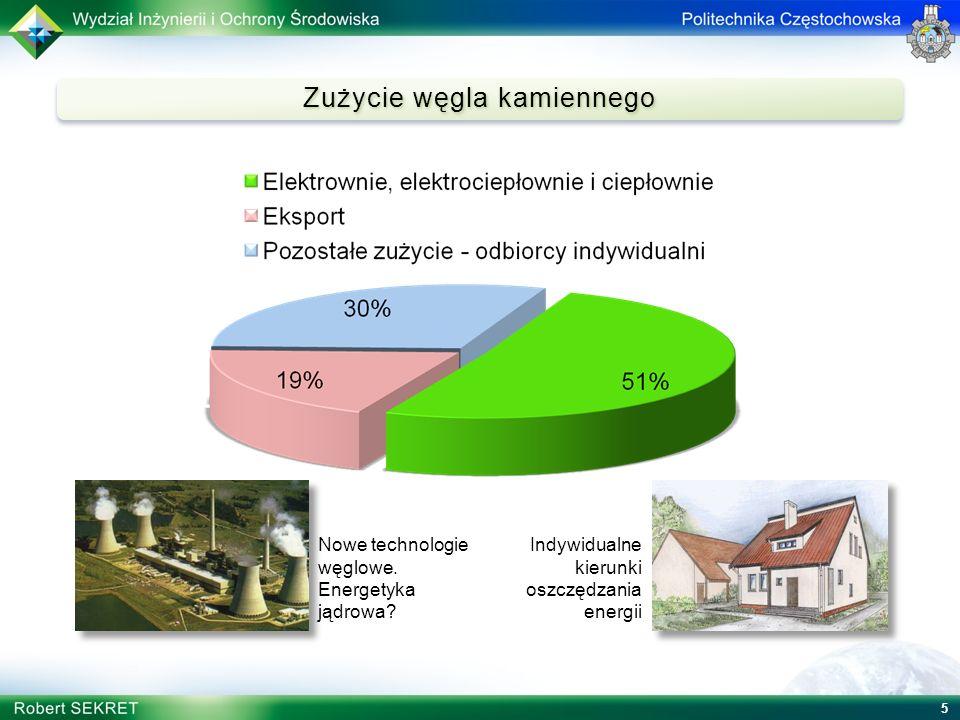 Zużycie węgla kamiennego