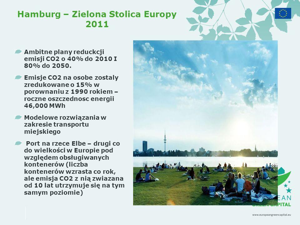 Hamburg – Zielona Stolica Europy 2011