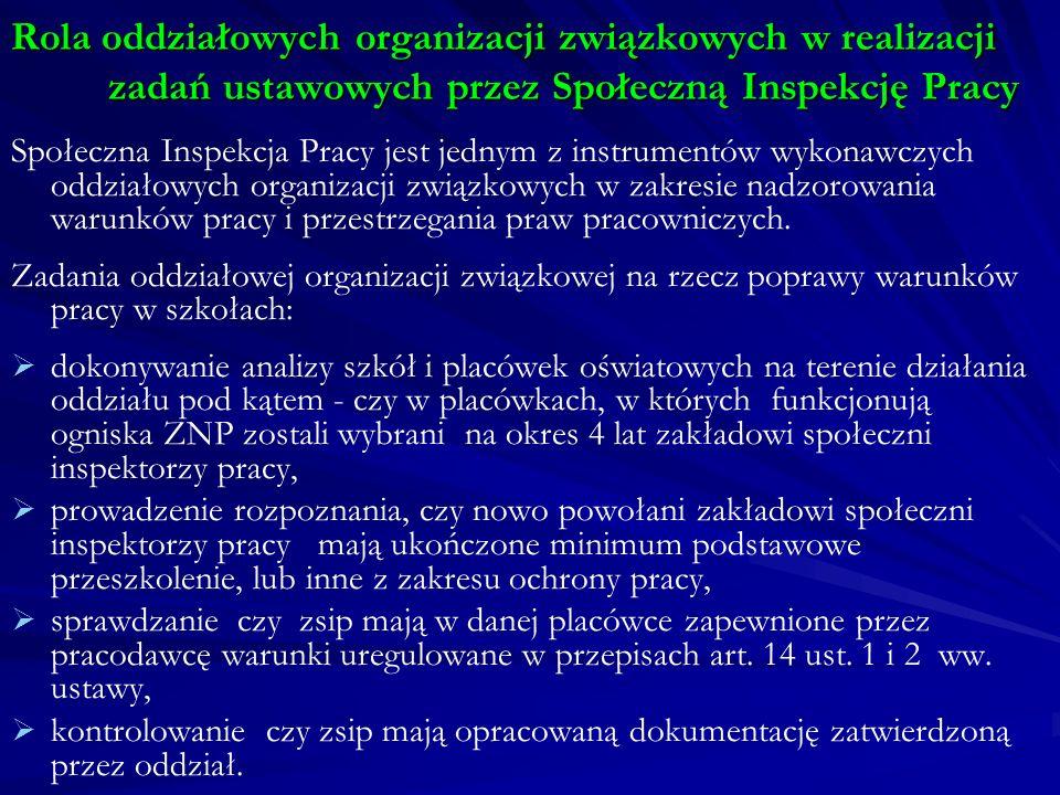 Rola oddziałowych organizacji związkowych w realizacji zadań ustawowych przez Społeczną Inspekcję Pracy