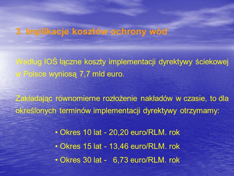 3. Implikacje kosztów ochrony wód