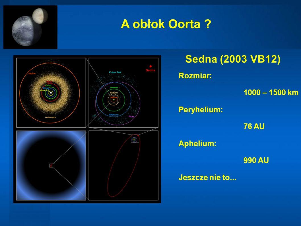 A obłok Oorta Sedna (2003 VB12) Rozmiar: 1000 – 1500 km Peryhelium: