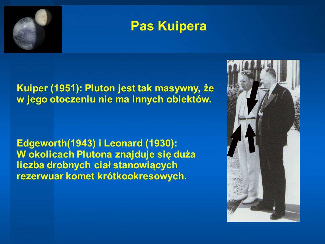 Pas Kuipera Kuiper (1951): Pluton jest tak masywny, że
