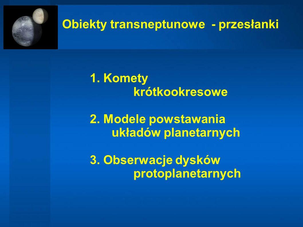 Obiekty transneptunowe - przesłanki