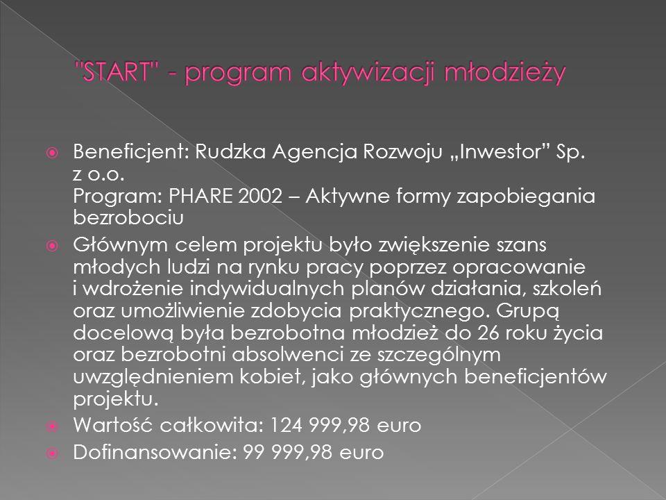 START - program aktywizacji młodzieży