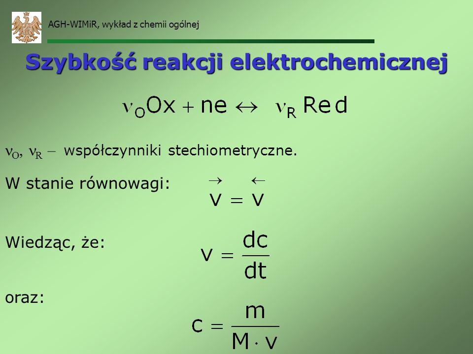 Szybkość reakcji elektrochemicznej