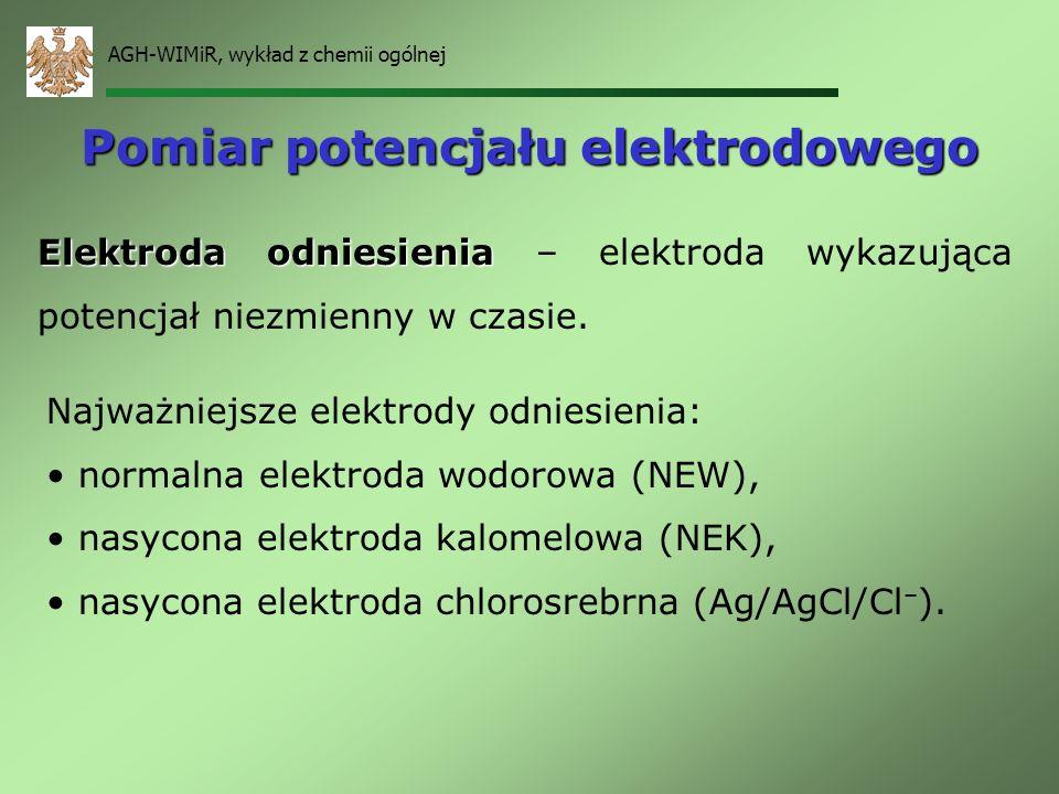 Pomiar potencjału elektrodowego