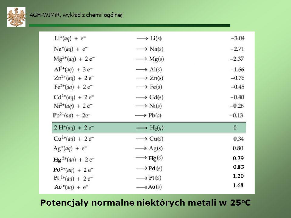 Potencjały normalne niektórych metali w 25oC