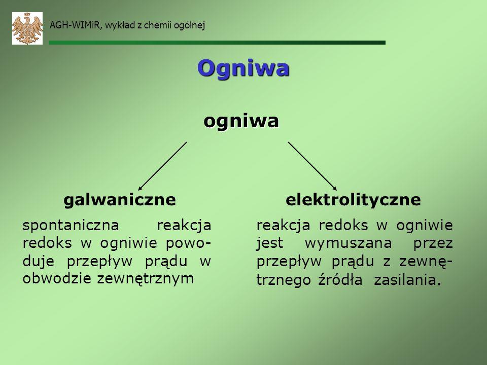Ogniwa ogniwa galwaniczne elektrolityczne