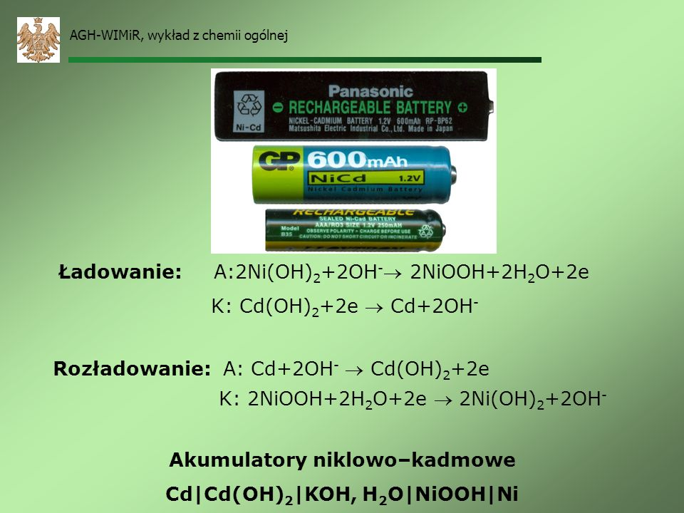 Akumulatory niklowo–kadmowe Cd|Cd(OH)2|KOH, H2O|NiOOH|Ni