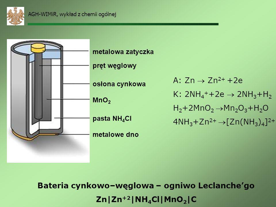 Bateria cynkowo–węglowa – ogniwo Leclanche'go