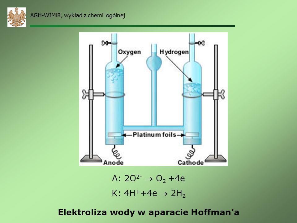 Elektroliza wody w aparacie Hoffman'a