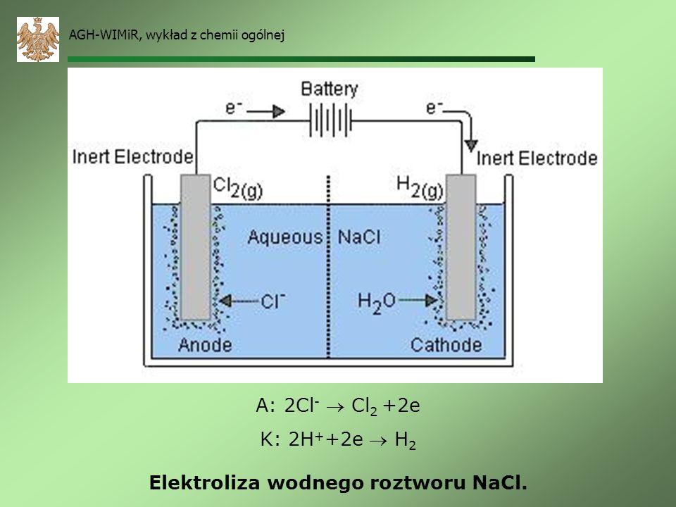 Elektroliza wodnego roztworu NaCl.